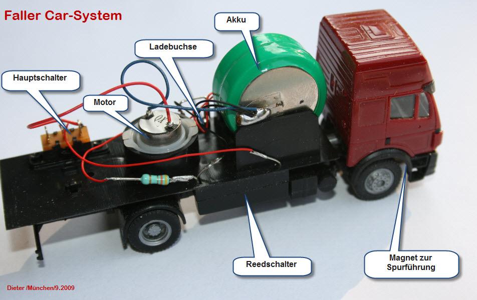 faller car system startset spur n g nstig auto polieren lassen. Black Bedroom Furniture Sets. Home Design Ideas