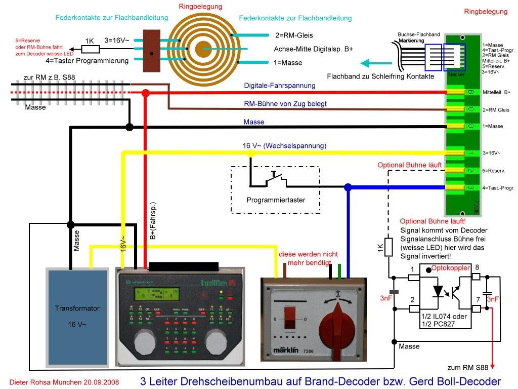 Modellbahnsteuerung digitale steuerger te dieter aus m nchen for Kettenschloss mit drehscheibensystem