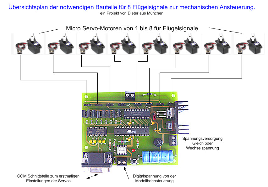 Schön Modellbahn Schaltpläne Fotos - Elektrische Schaltplan-Ideen ...